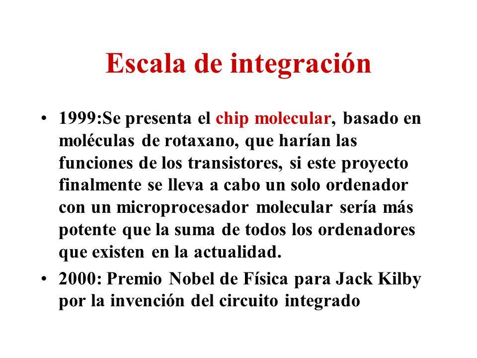 Escala de integración 1999:Se presenta el chip molecular, basado en moléculas de rotaxano, que harían las funciones de los transistores, si este proye