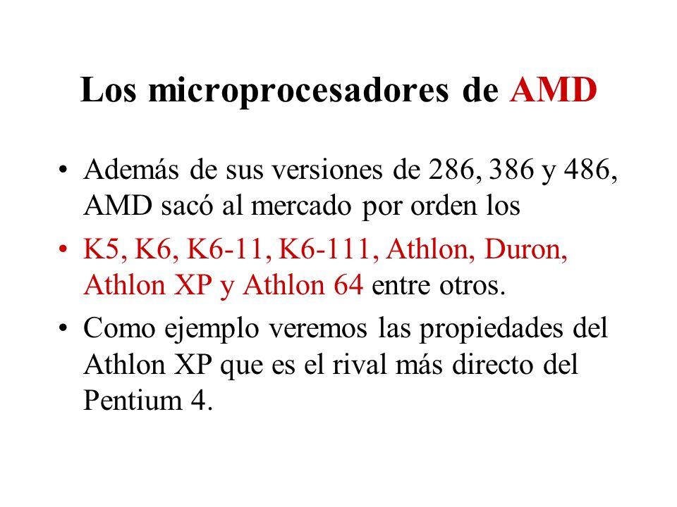 Los microprocesadores de AMD Además de sus versiones de 286, 386 y 486, AMD sacó al mercado por orden los K5, K6, K6-11, K6-111, Athlon, Duron, Athlon