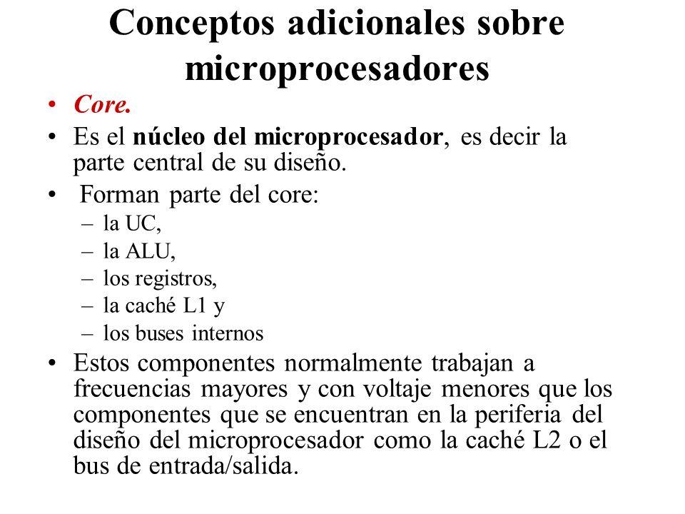 Conceptos adicionales sobre microprocesadores Core. Es el núcleo del microprocesador, es decir la parte central de su diseño. Forman parte del core: –