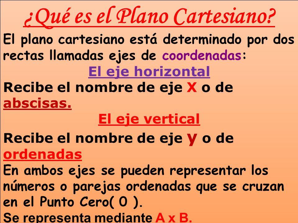 ¿Qué es el Plano Cartesiano? El plano cartesiano está determinado por dos rectas llamadas ejes de coordenadas: El eje horizontal Recibe el nombre de e