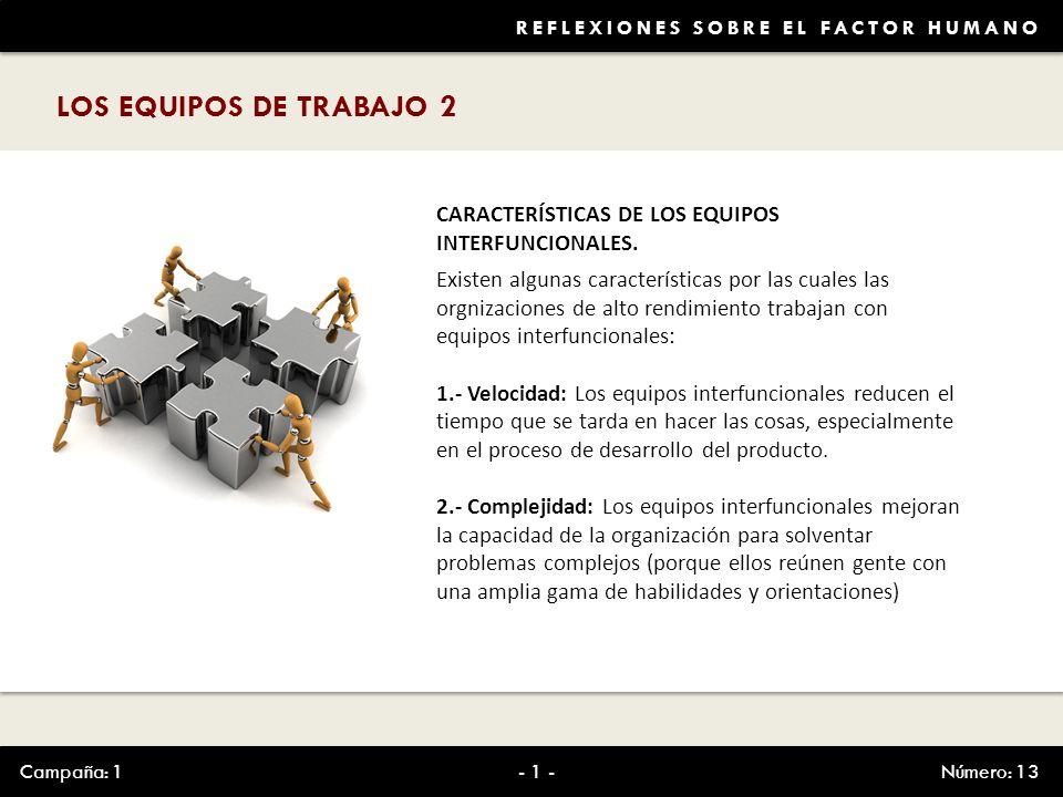 REFLEXIONES SOBRE EL FACTOR HUMANO LOS EQUIPOS DE TRABAJO 2 CARACTERÍSTICAS DE LOS EQUIPOS INTERFUNCIONALES. Existen algunas características por las c
