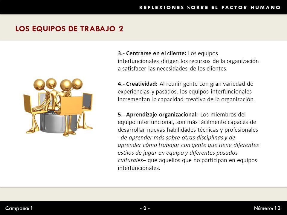REFLEXIONES SOBRE EL FACTOR HUMANO LOS EQUIPOS DE TRABAJO 2 3.- Centrarse en el cliente: Los equipos interfuncionales dirigen los recursos de la organ