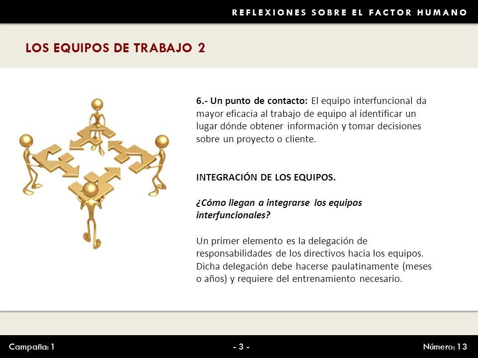 REFLEXIONES SOBRE EL FACTOR HUMANO LOS EQUIPOS DE TRABAJO 2 6.- Un punto de contacto: El equipo interfuncional da mayor eficacia al trabajo de equipo