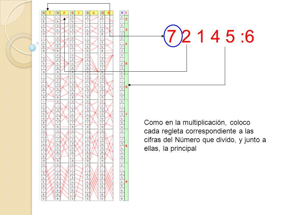 Como en la multiplicación, coloco cada regleta correspondiente a las cifras del Número que divido, y junto a ellas, la principal 7 2 1 4 5 :6
