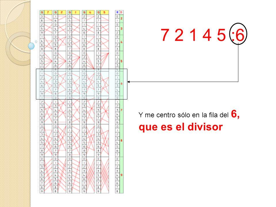 Y me centro sólo en la fila del 6, que es el divisor 7 2 1 4 5 :6