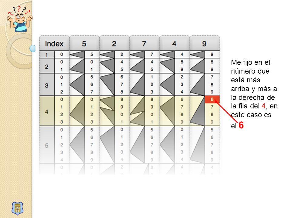 Me fijo en el número que está más arriba y más a la derecha de la fila del 4, en este caso es el 6