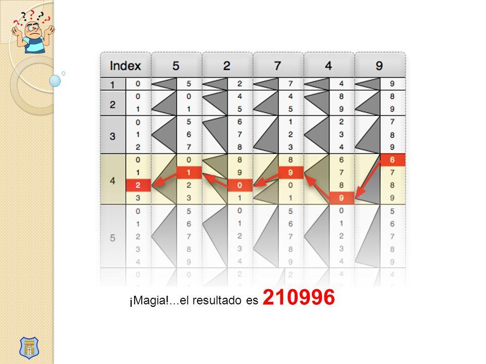 ¡Magia!...el resultado es 210996