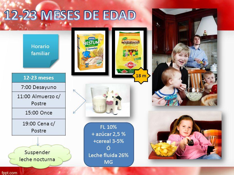 Horario familiar 12-23 meses 7:00 Desayuno 11:00 Almuerzo c/ Postre 15:00 Once 19:00 Cena c/ Postre FL 10% + azúcar 2,5 % +cereal 3-5% Ó Leche fluida
