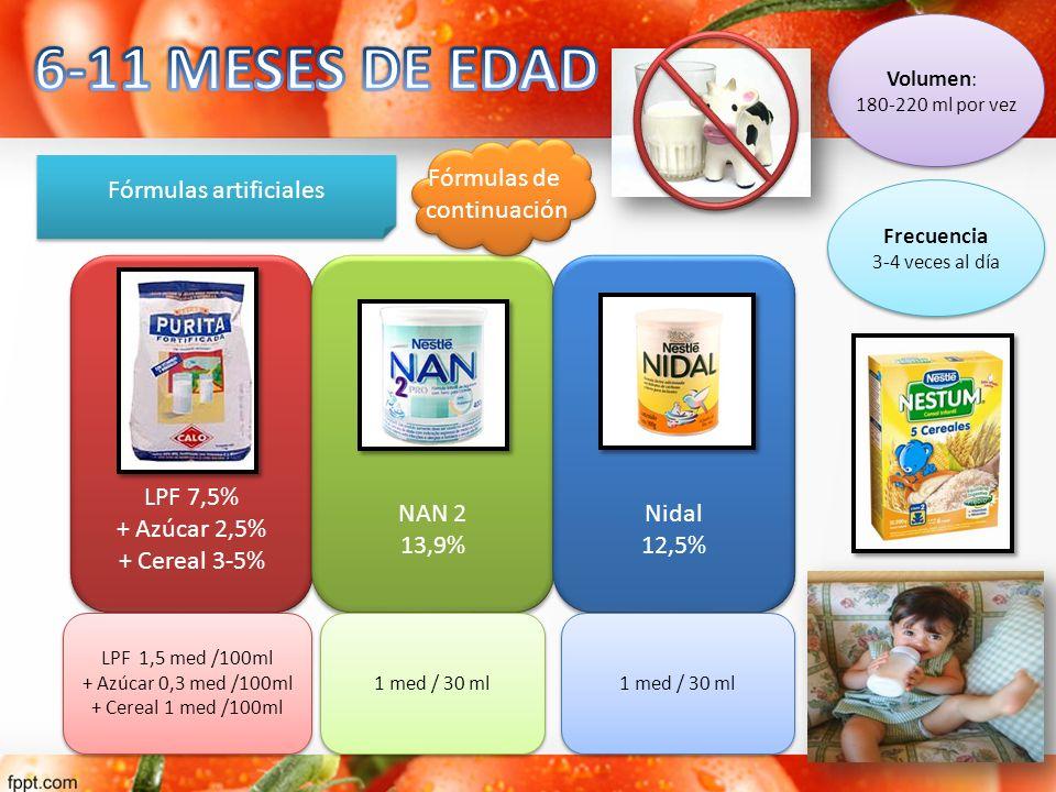 Fórmulas artificiales LPF 7,5% + Azúcar 2,5% + Cereal 3-5% LPF 7,5% + Azúcar 2,5% + Cereal 3-5% NAN 2 13,9% NAN 2 13,9% Nidal 12,5% Nidal 12,5% LPF 1,