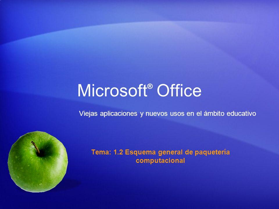 Microsoft ® Office Tema: 1.2 Esquema general de paquetería computacional Viejas aplicaciones y nuevos usos en el ámbito educativo