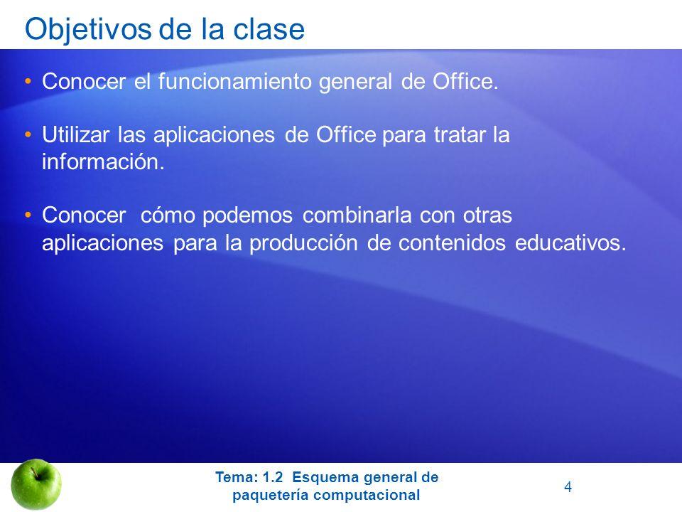 Objetivos de la clase Conocer el funcionamiento general de Office. Utilizar las aplicaciones de Office para tratar la información. Conocer cómo podemo