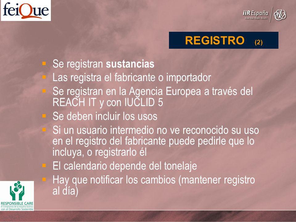 Se registran sustancias Las registra el fabricante o importador Se registran en la Agencia Europea a través del REACH IT y con IUCLID 5 Se deben inclu