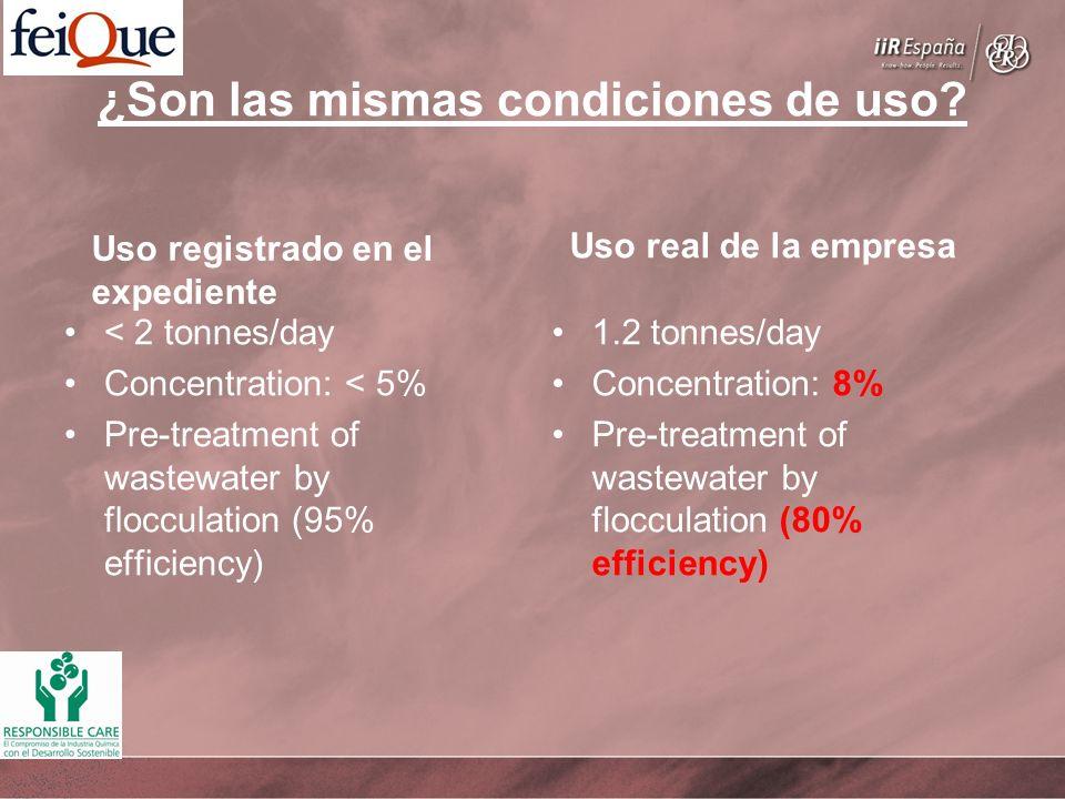 ¿Son las mismas condiciones de uso? < 2 tonnes/day Concentration: < 5% Pre-treatment of wastewater by flocculation (95% efficiency) 1.2 tonnes/day Con