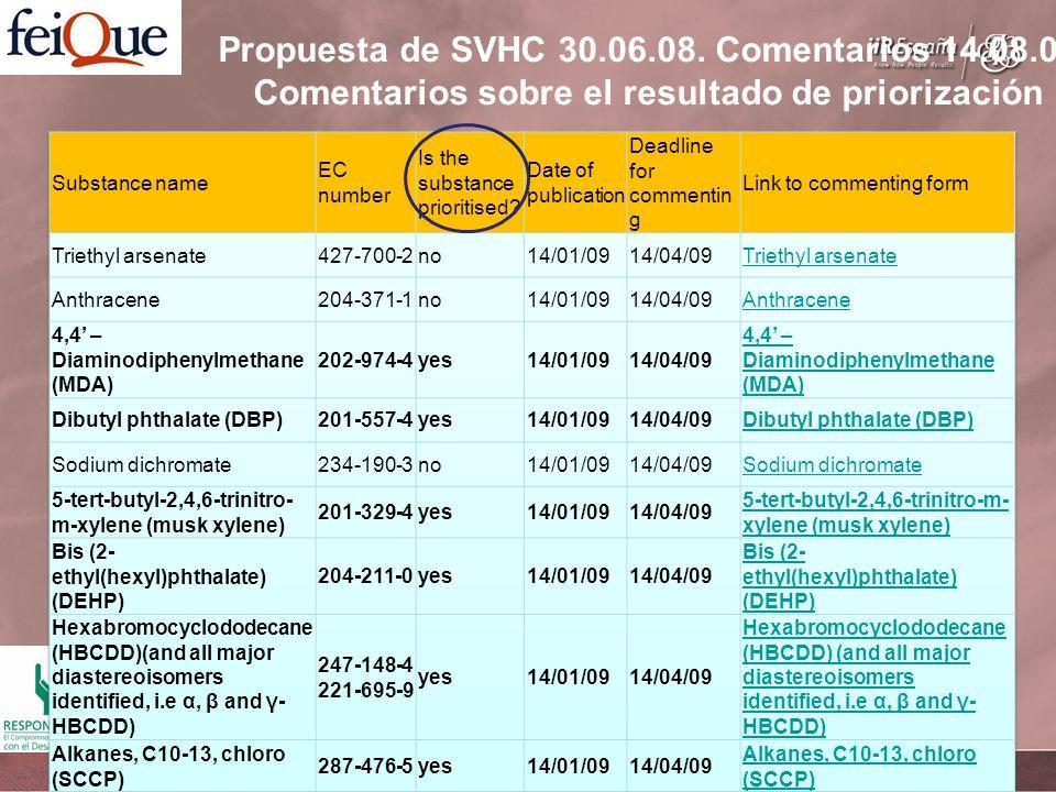 Propuesta de SVHC 30.06.08. Comentarios 14.08.08 Comentarios sobre el resultado de priorización