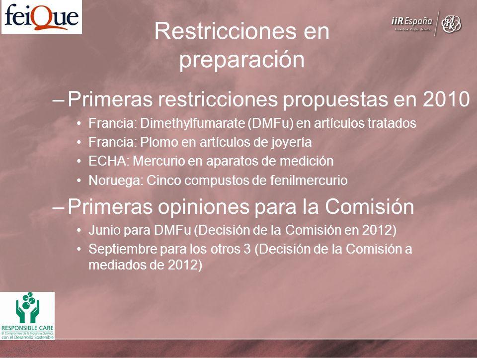 Restricciones en preparación –Primeras restricciones propuestas en 2010 Francia: Dimethylfumarate (DMFu) en artículos tratados Francia: Plomo en artíc