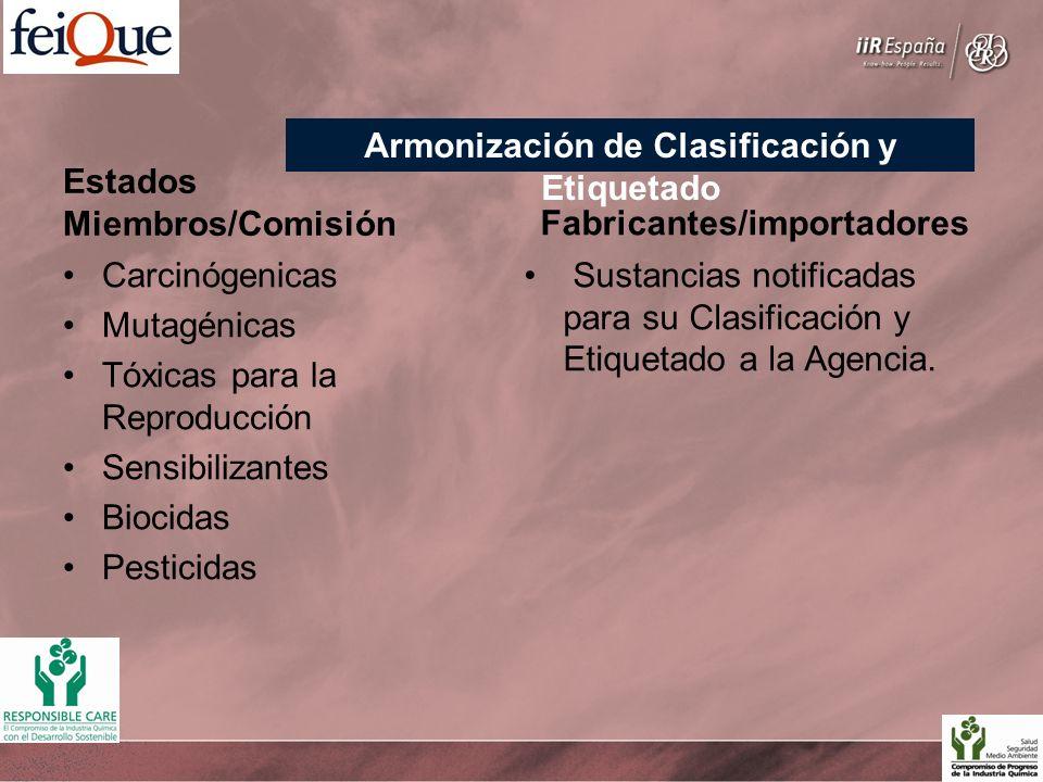 Estados Miembros/Comisión Carcinógenicas Mutagénicas Tóxicas para la Reproducción Sensibilizantes Biocidas Pesticidas Fabricantes/importadores Sustancias notificadas para su Clasificación y Etiquetado a la Agencia.
