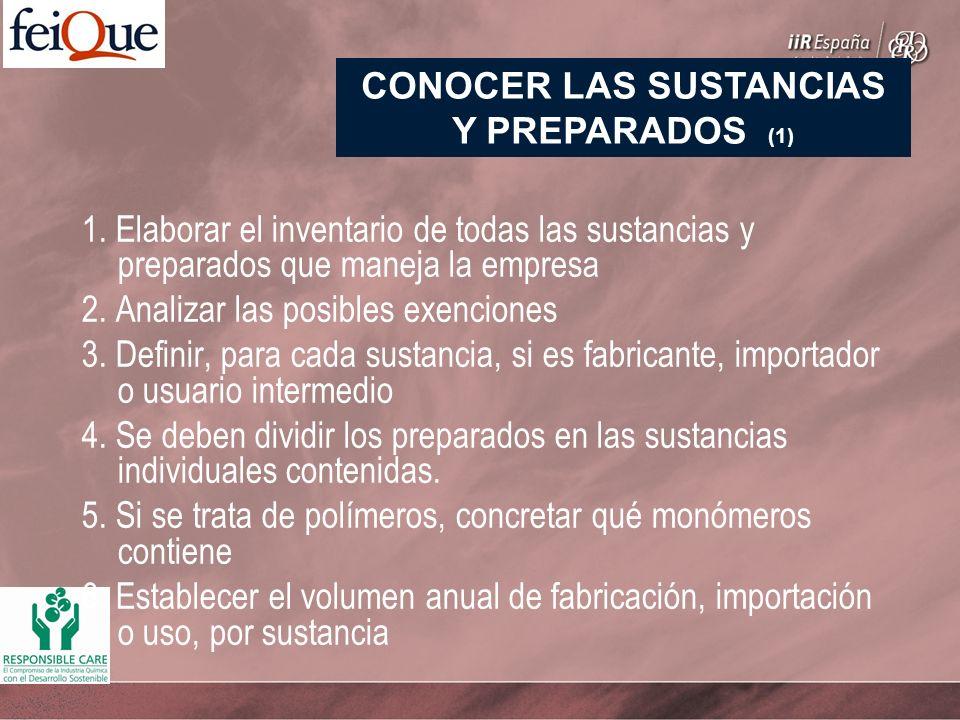 1. Elaborar el inventario de todas las sustancias y preparados que maneja la empresa 2.