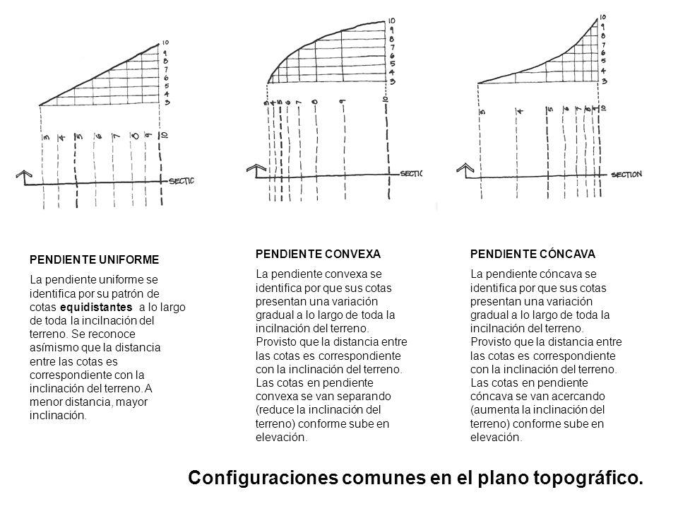 Configuraciones comunes en el plano topográfico. PENDIENTE UNIFORME La pendiente uniforme se identifica por su patrón de cotas equidistantes a lo larg