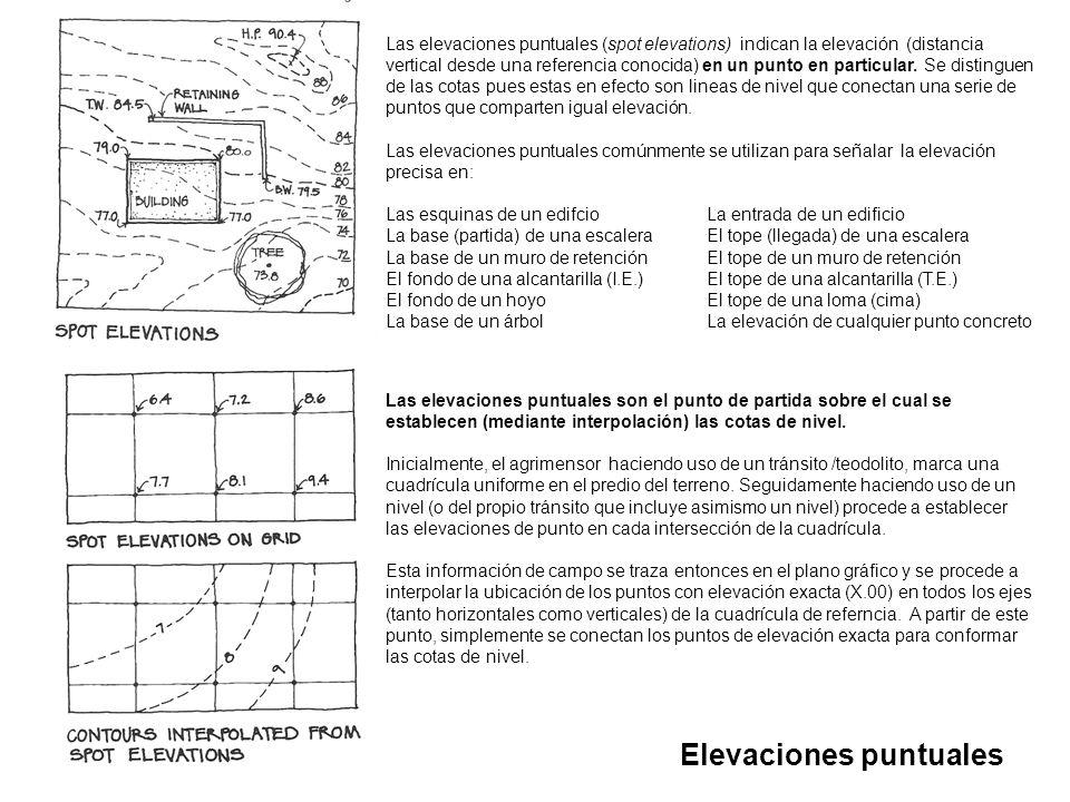Elevaciones puntuales Las elevaciones puntuales (spot elevations) indican la elevación (distancia vertical desde una referencia conocida) en un punto