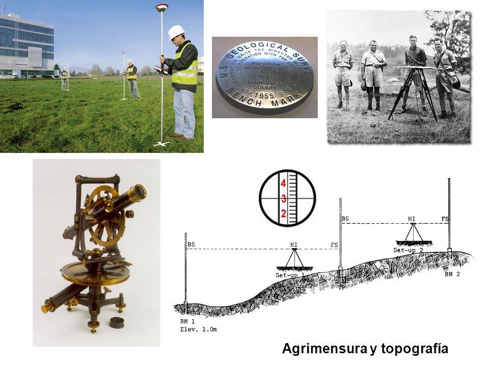 Agrimensura y topografía