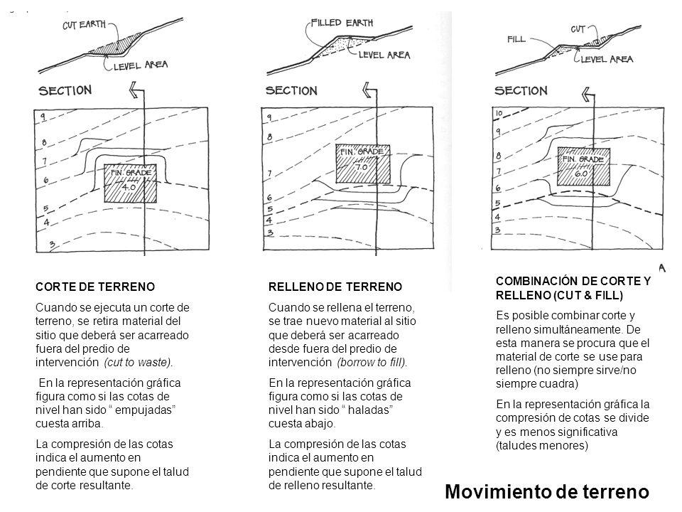 Movimiento de terreno CORTE DE TERRENO Cuando se ejecuta un corte de terreno, se retira material del sitio que deberá ser acarreado fuera del predio d