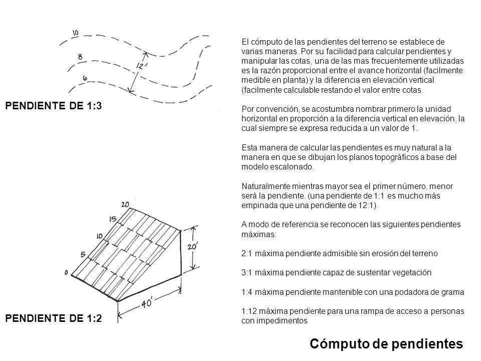 El cómputo de las pendientes del terreno se establece de varias maneras. Por su facilidad para calcular pendientes y manipular las cotas, una de las m
