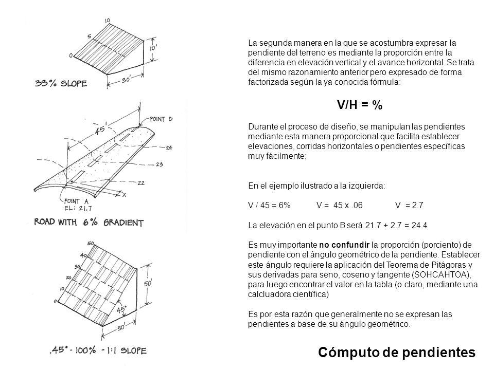 Cómputo de pendientes La segunda manera en la que se acostumbra expresar la pendiente del terreno es mediante la proporción entre la diferencia en ele