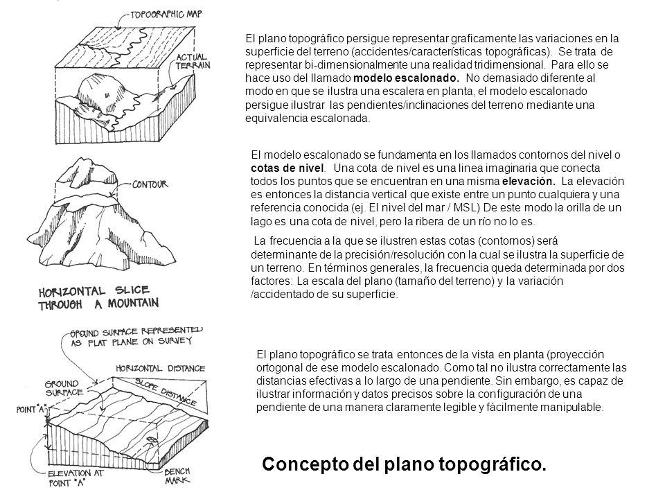 El plano topográfico persigue representar graficamente las variaciones en la superficie del terreno (accidentes/características topográficas). Se trat