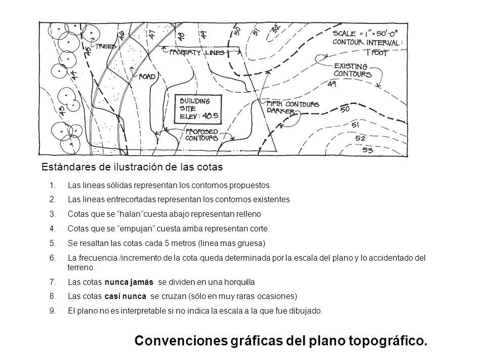Convenciones gráficas del plano topográfico. Estándares de ilustración de las cotas 1.Las lineas sólidas representan los contornos propuestos 2.Las li