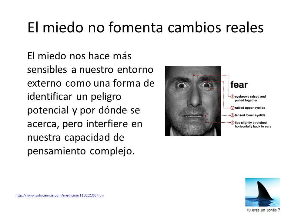 El miedo no fomenta cambios reales El miedo nos hace más sensibles a nuestro entorno externo como una forma de identificar un peligro potencial y por