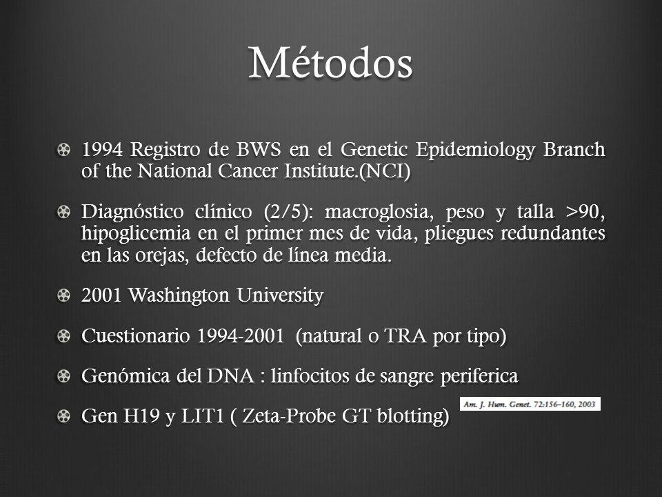Métodos 1994 Registro de BWS en el Genetic Epidemiology Branch of the National Cancer Institute.(NCI) Diagnóstico clínico (2/5): macroglosia, peso y talla >90, hipoglicemia en el primer mes de vida, pliegues redundantes en las orejas, defecto de línea media.