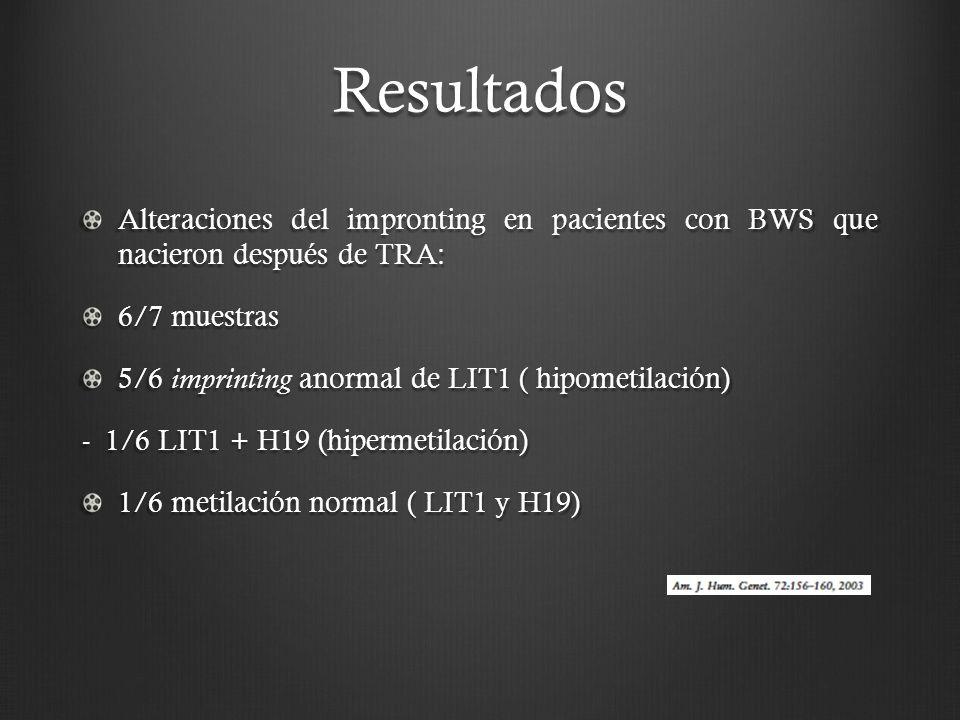 Resultados Alteraciones del impronting en pacientes con BWS que nacieron después de TRA: 6/7 muestras 5/6 imprinting anormal de LIT1 ( hipometilación) - 1/6 LIT1 + H19 (hipermetilación) 1/6 metilación normal ( LIT1 y H19)
