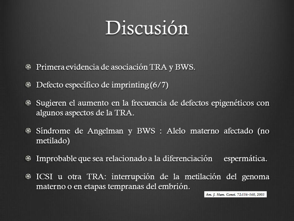 Discusión Primera evidencia de asociación TRA y BWS.