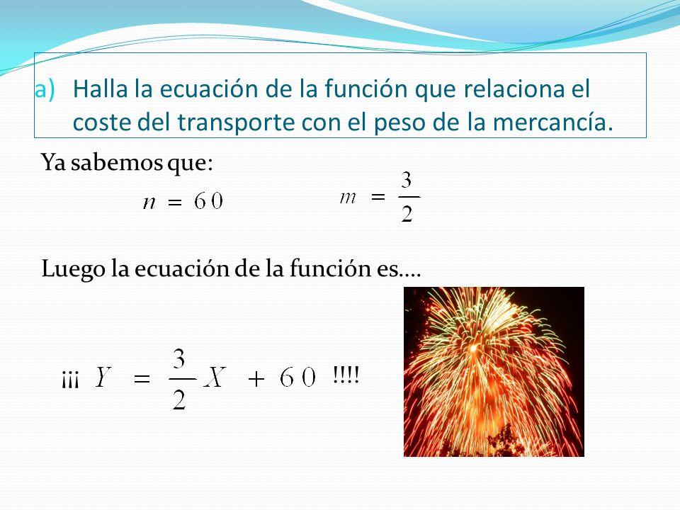 a)Halla la ecuación de la función que relaciona el coste del transporte con el peso de la mercancía.