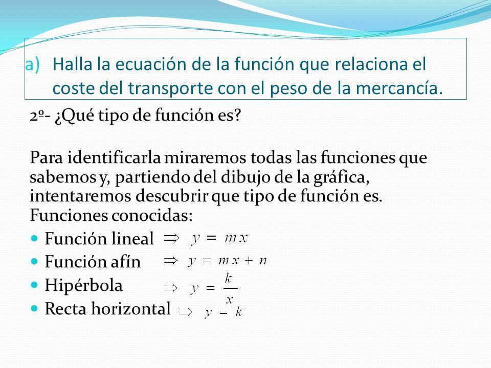 2º- ¿Qué tipo de función es.