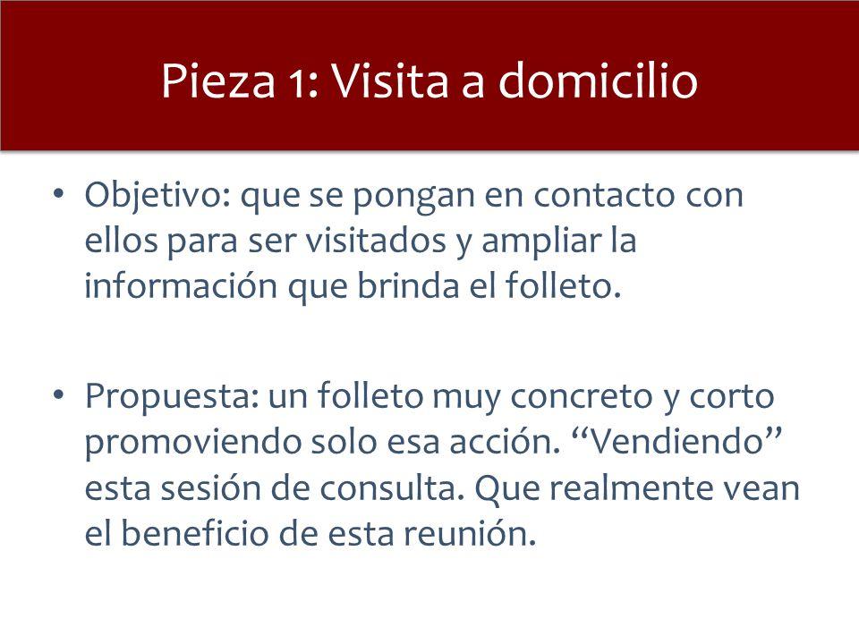 Pieza 1: Visita a domicilio Objetivo: que se pongan en contacto con ellos para ser visitados y ampliar la información que brinda el folleto. Propuesta