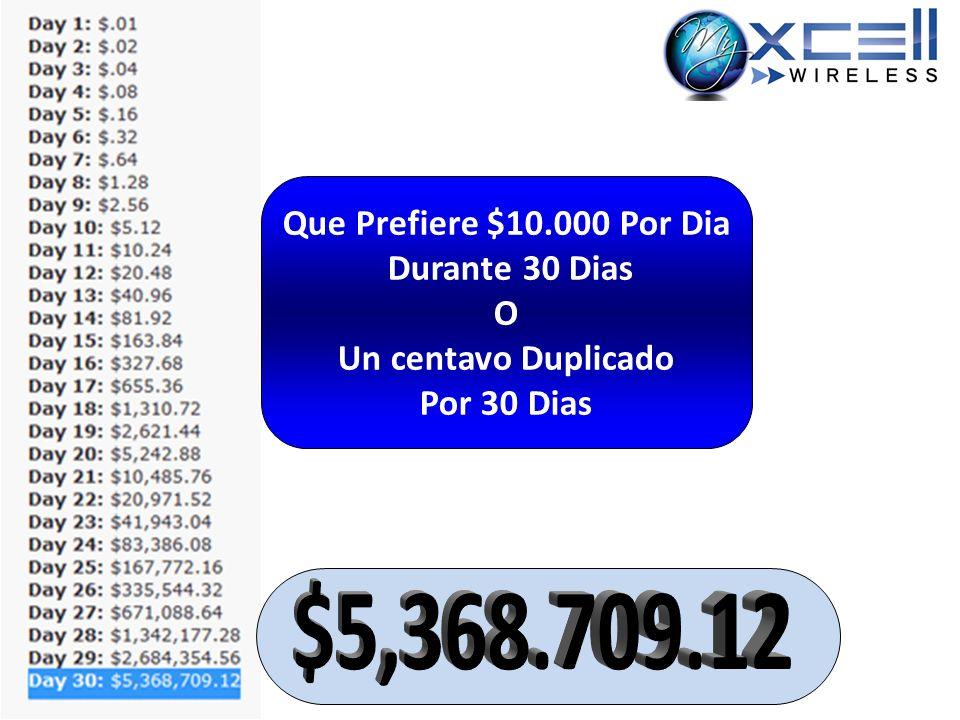 Que Prefiere $10.000 Por Dia Durante 30 Dias O Un centavo Duplicado Por 30 Dias