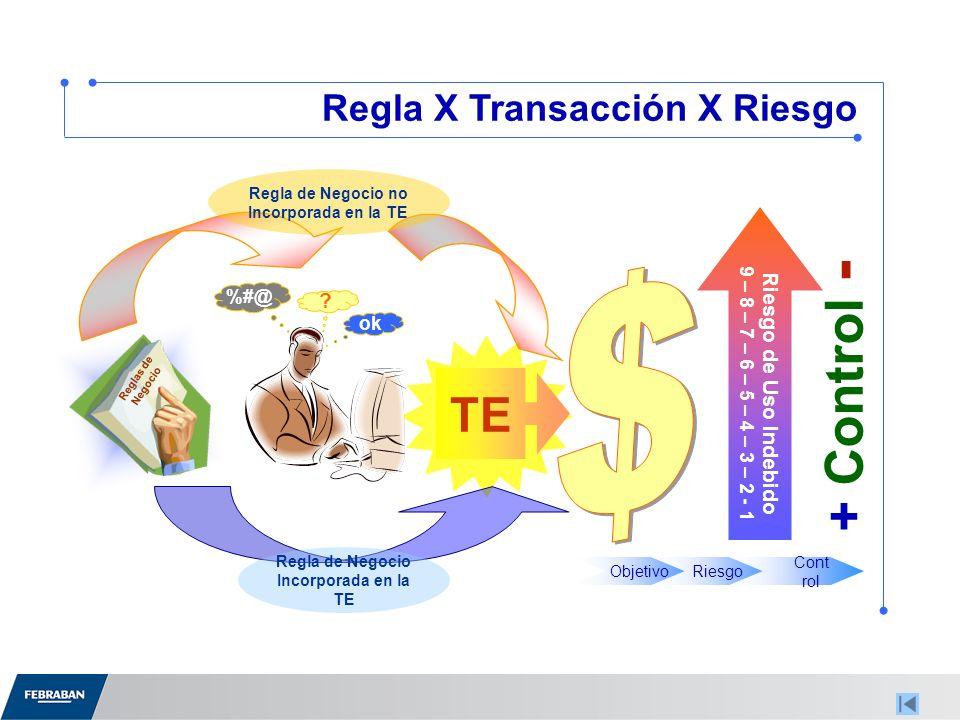 Regla X Transacción X Riesgo .