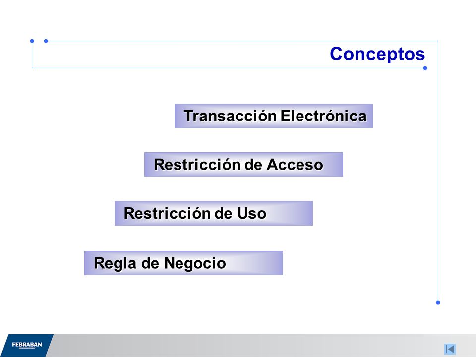 Transacción Electrónica Transacción Electrónica Restricción de Acceso Restricción de Acceso Restricción de Uso Restricción de Uso Regla de Negocio Regla de Negocio Conceptos