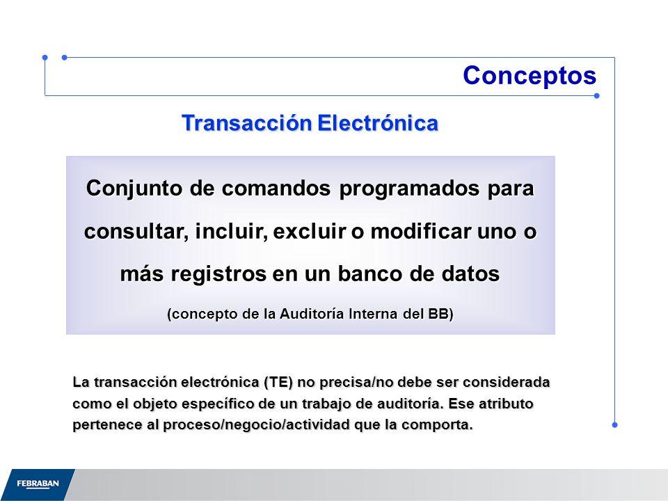 Transacción Electrónica Transacción Electrónica Conjunto de comandos programados para consultar, incluir, excluir o modificar uno o más registros en un banco de datos (concepto de la Auditoría Interna del BB) La transacción electrónica (TE) no precisa/no debe ser considerada como el objeto específico de un trabajo de auditoría.