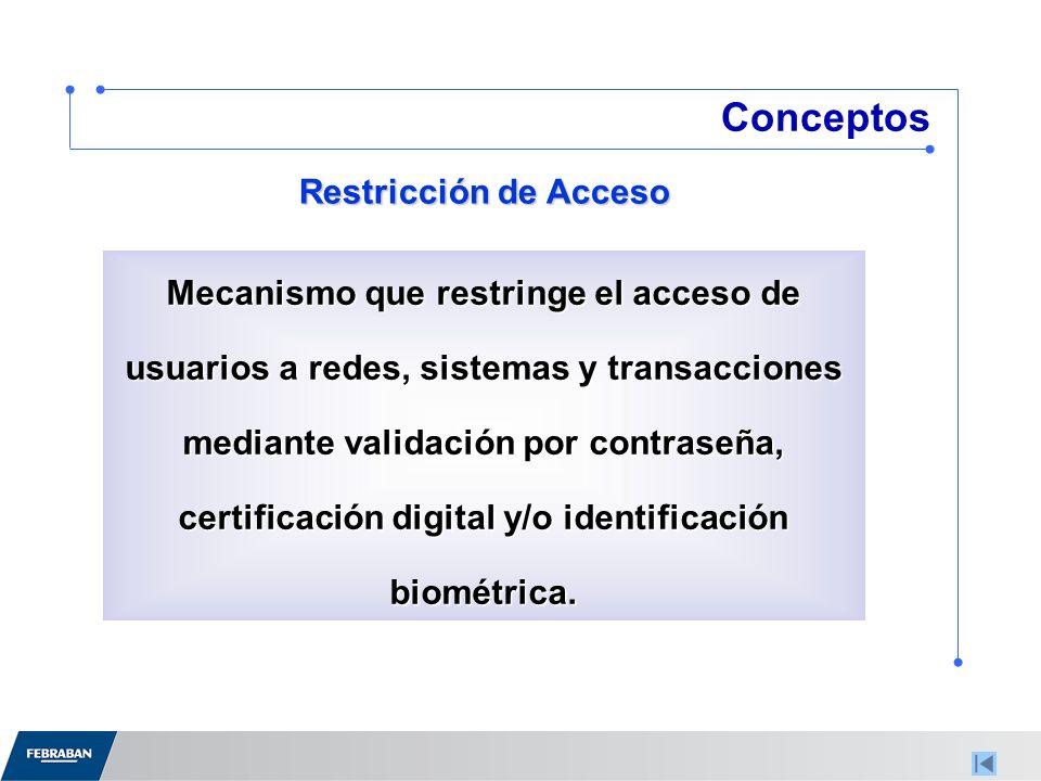 Restricción de Uso Restricción de Uso Limitación impuesta al usuario, que afecta su derecho de acceso o de uso de determinada transacción o sistema, activada por parámetros previamente catalogados y sistematizados Conceptos ejemplo
