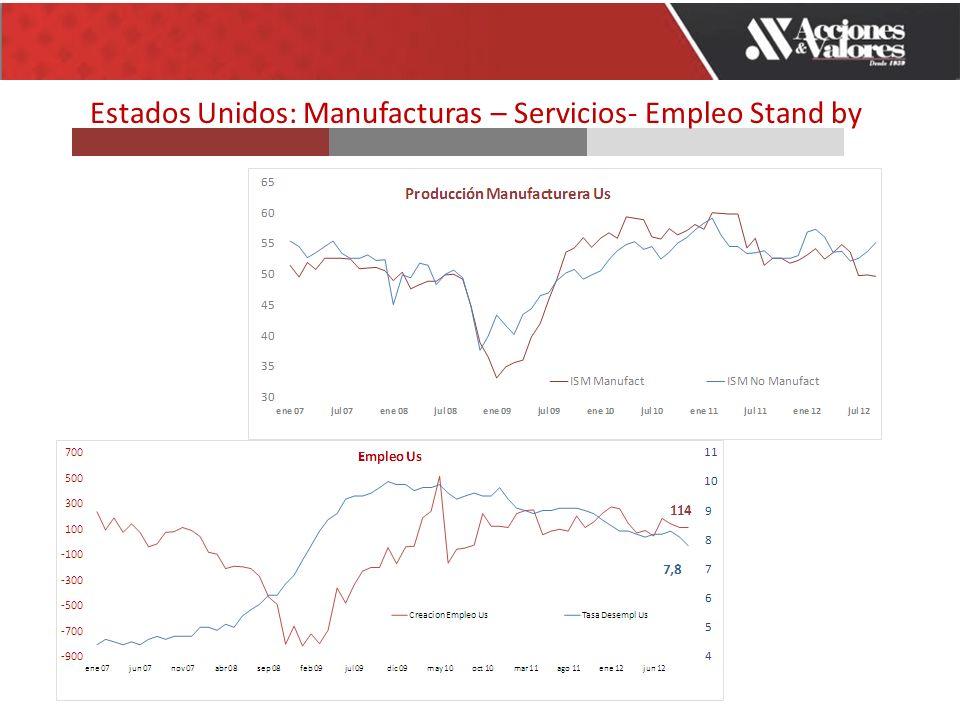 Estados Unidos: Manufacturas – Servicios- Empleo Stand by