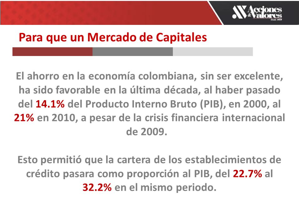 El ahorro en la economía colombiana, sin ser excelente, ha sido favorable en la última década, al haber pasado del 14.1% del Producto Interno Bruto (PIB), en 2000, al 21% en 2010, a pesar de la crisis financiera internacional de 2009.