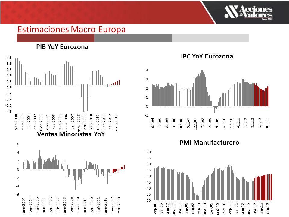 Estimaciones Macro Europa