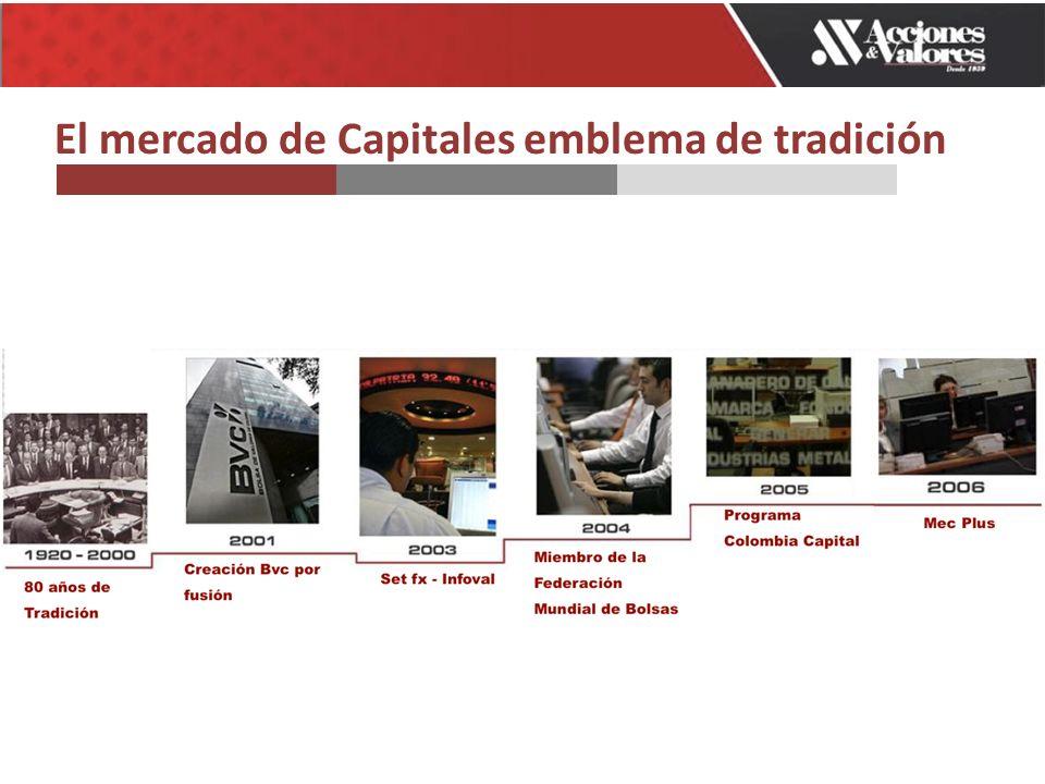 El mercado de Capitales emblema de tradición
