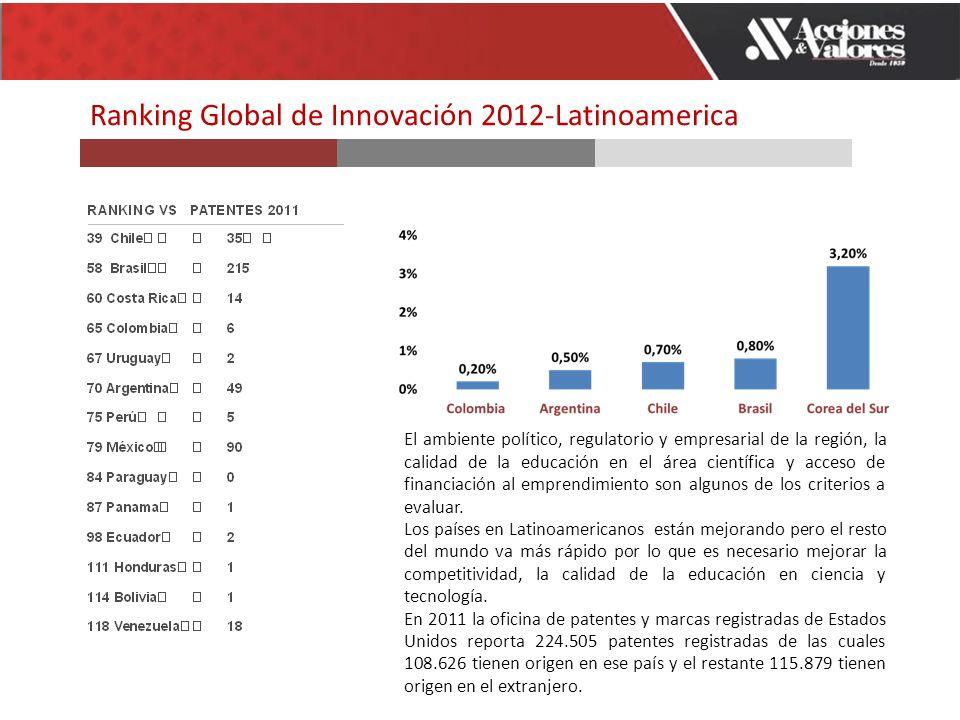 Ranking Global de Innovación 2012-Latinoamerica El ambiente político, regulatorio y empresarial de la región, la calidad de la educación en el área científica y acceso de financiación al emprendimiento son algunos de los criterios a evaluar.