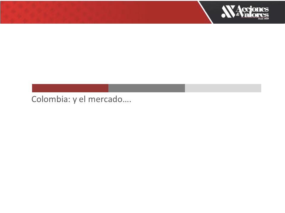 Colombia: y el mercado….