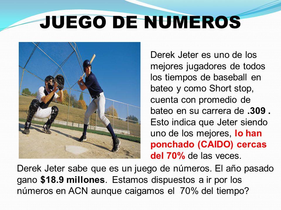 JUEGO DE NUMEROS Derek Jeter es uno de los mejores jugadores de todos los tiempos de baseball en bateo y como Short stop, cuenta con promedio de bateo en su carrera de.309.