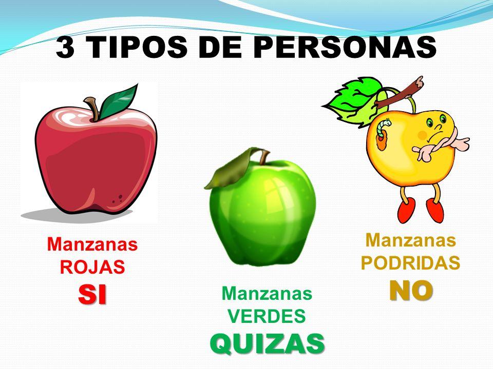 3 TIPOS DE PERSONAS Manzanas ROJASSI Manzanas VERDESQUIZAS Manzanas PODRIDASNO