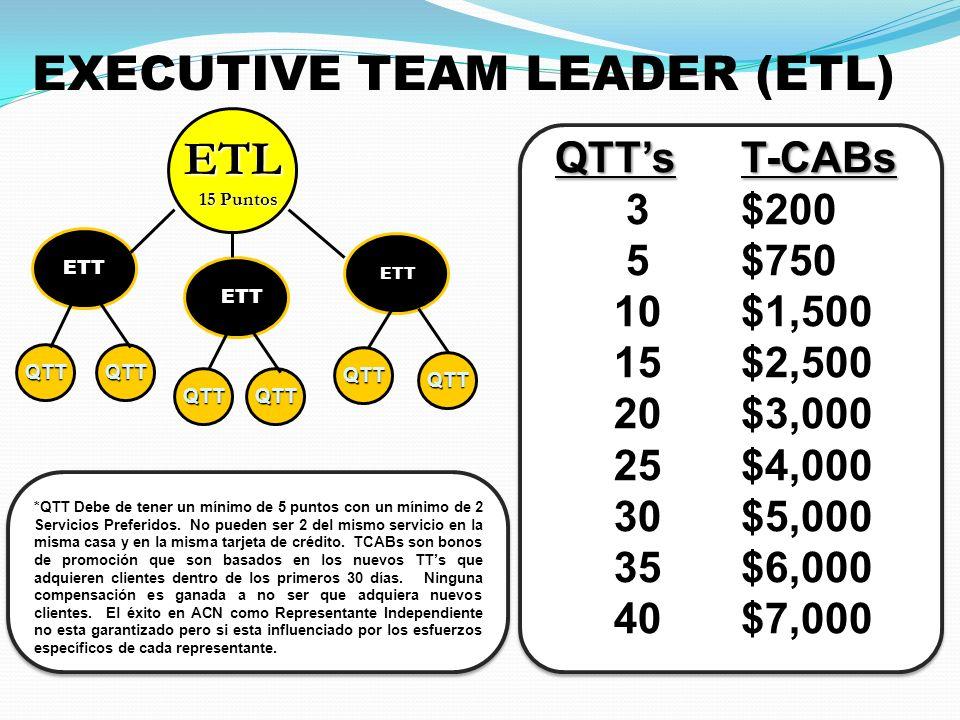 EXECUTIVE TEAM LEADER (ETL) QTTs 3 5 10 15 20 25 30 35 40T-CABs $200 $750 $1,500 $2,500 $3,000 $4,000 $5,000 $6,000 $7,000 *QTT Debe de tener un mínimo de 5 puntos con un mínimo de 2 Servicios Preferidos.